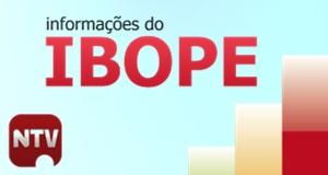 Consolidados do IBOPE