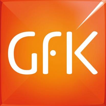 Instituto GfK